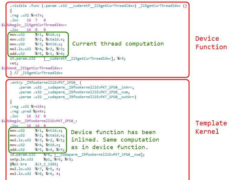 Cuda device function in header file code yarns however maxwellsz