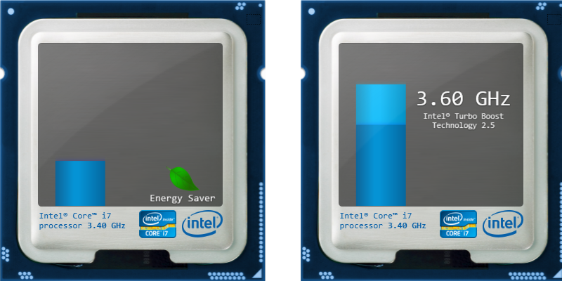 Intel Core i7 2600K processor within base frequency (left) and in Turbo Boost frequency (right).