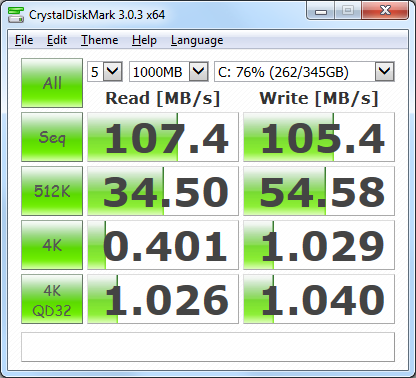 CrystalDiskMark results for my Western Digital hard disk
