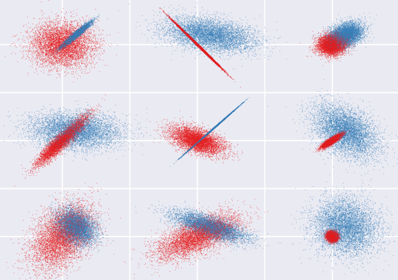 Scatter plot drawn using Matplotlib