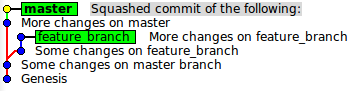 After merge --squash of feature_branch to master